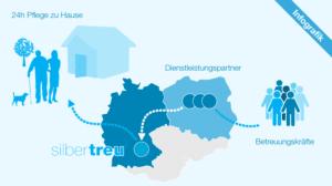 24h-pflege-infografik